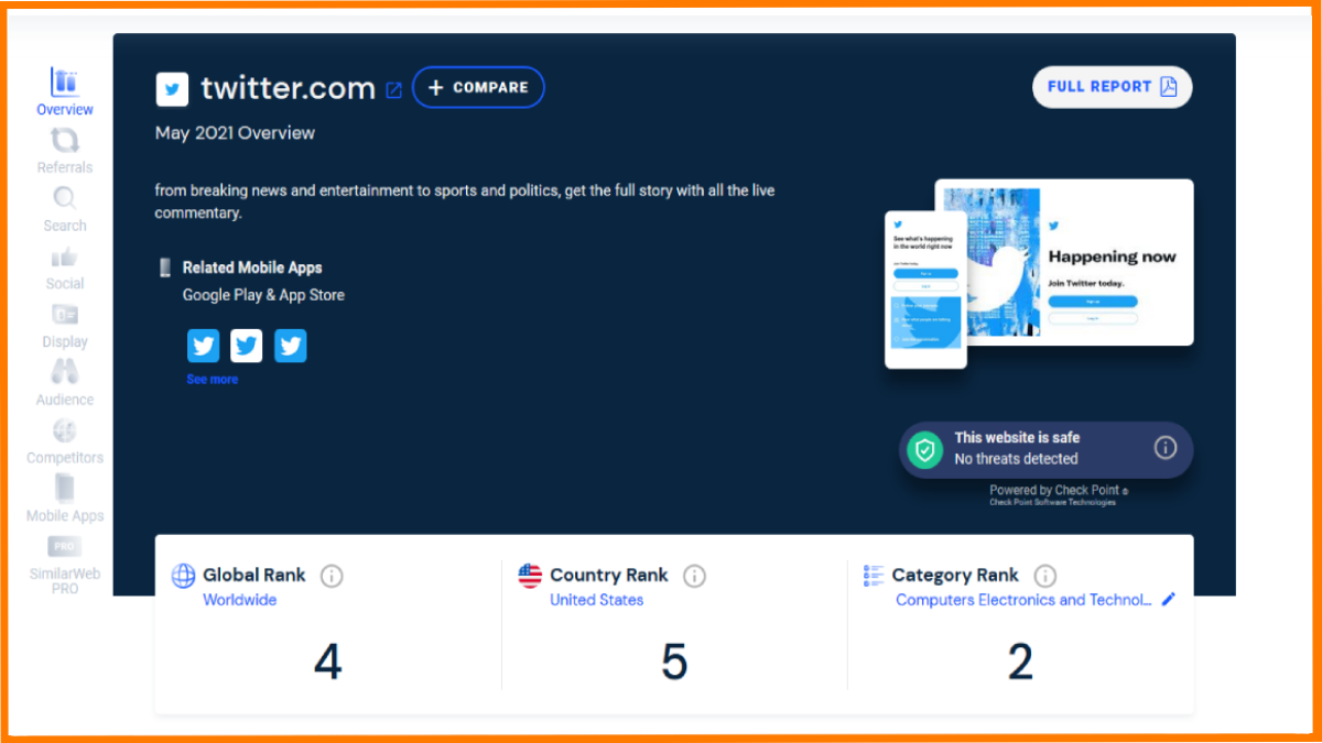 SimilarWeb results for a website