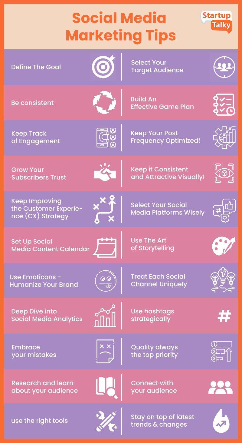 Tips for social media marketing