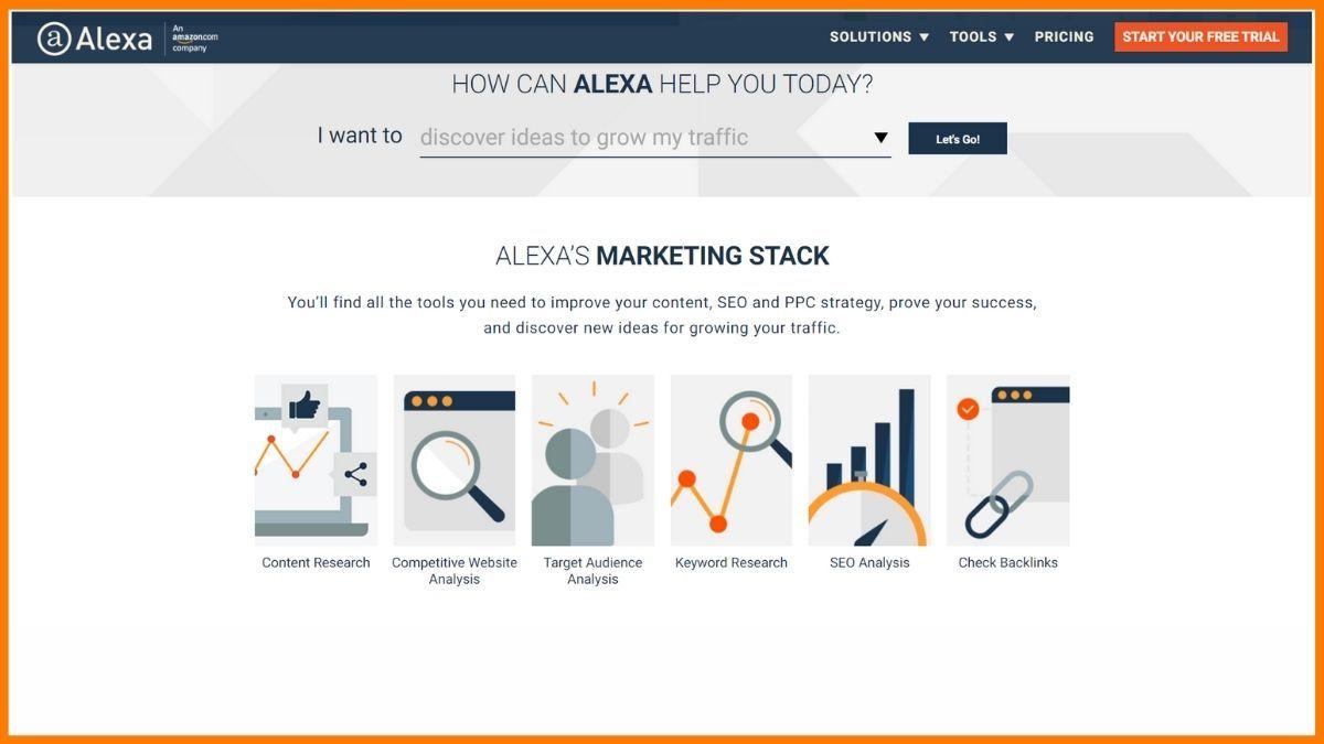 Alexa- SEO Competitor Analysis Tools
