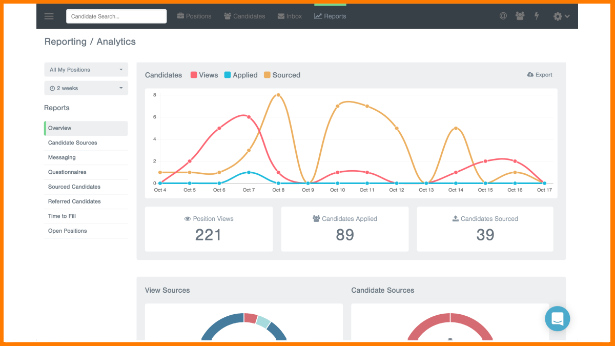 The analytics dashboard shows you stats that matter