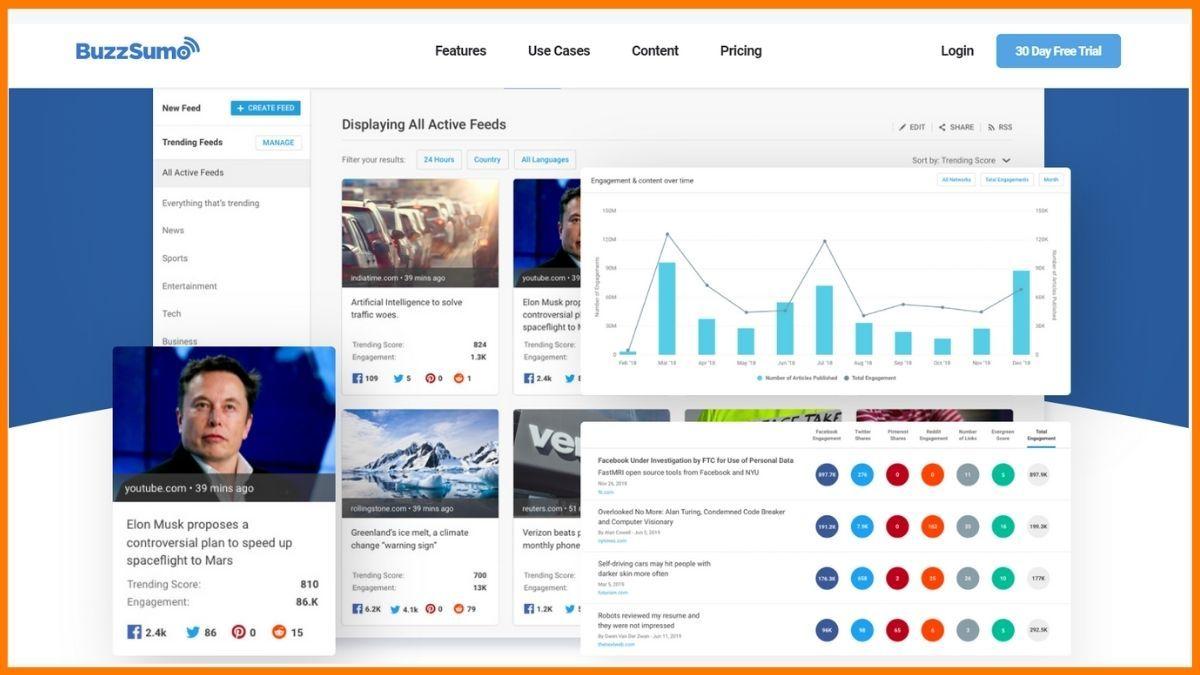 Buzzsumo - SEO Competitor Analysis Tools