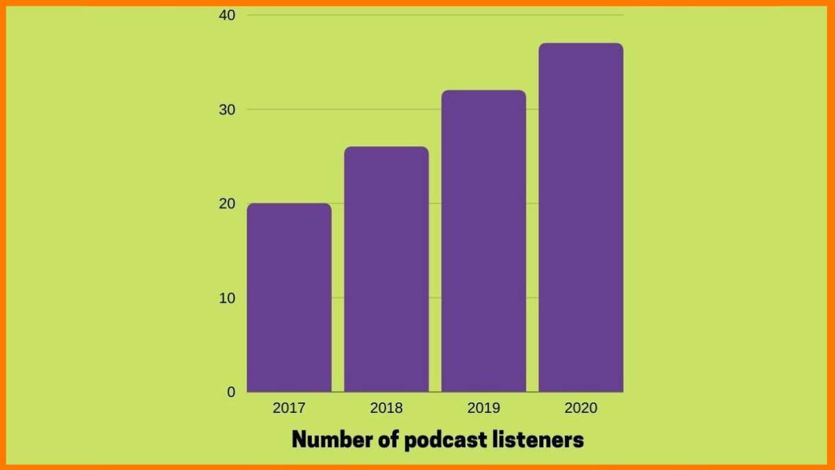 best entrepreneur podcast_startuptalky