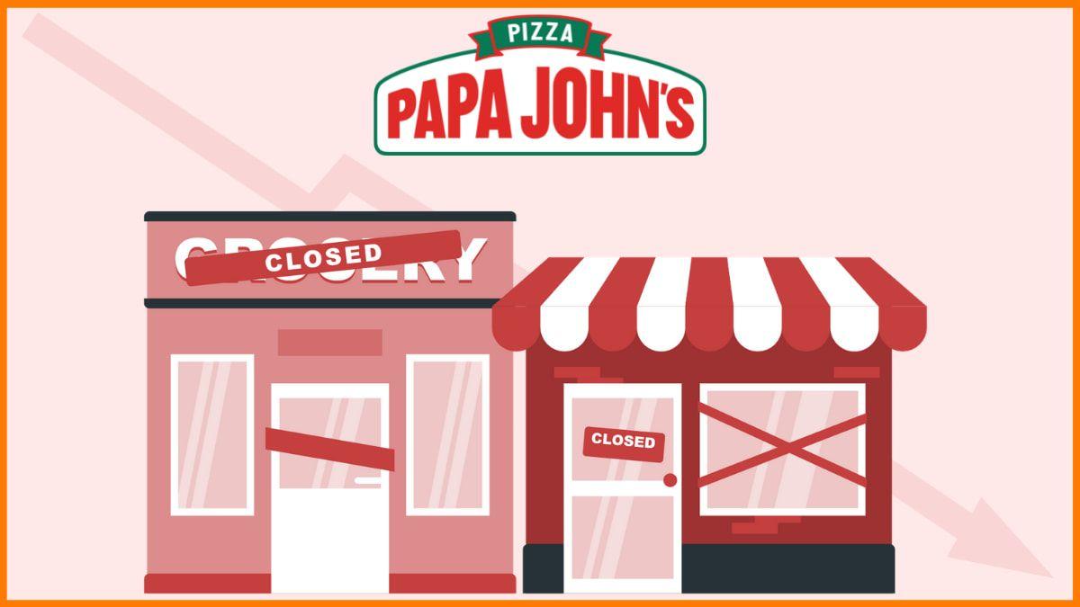 Why Papa Johns Failed to set its foot in India | Papa Johns Case Study