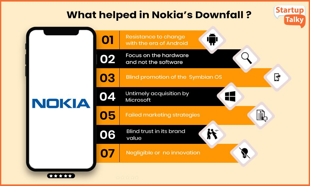 Why Nokia failed in India