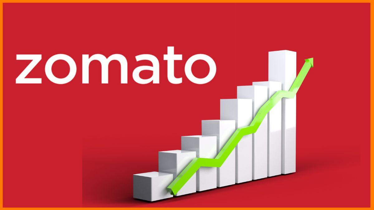 Zomato Business Model | Zomato Revenue Model