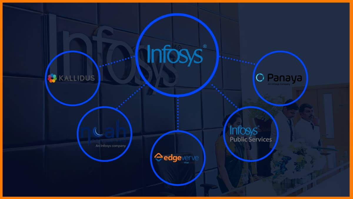 The Subsidiaries And Acquisitions Of Infosys Limited