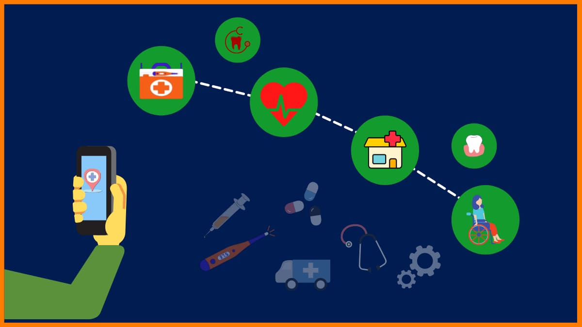 List of IoT-based Healthcare Startups In India - [2021]