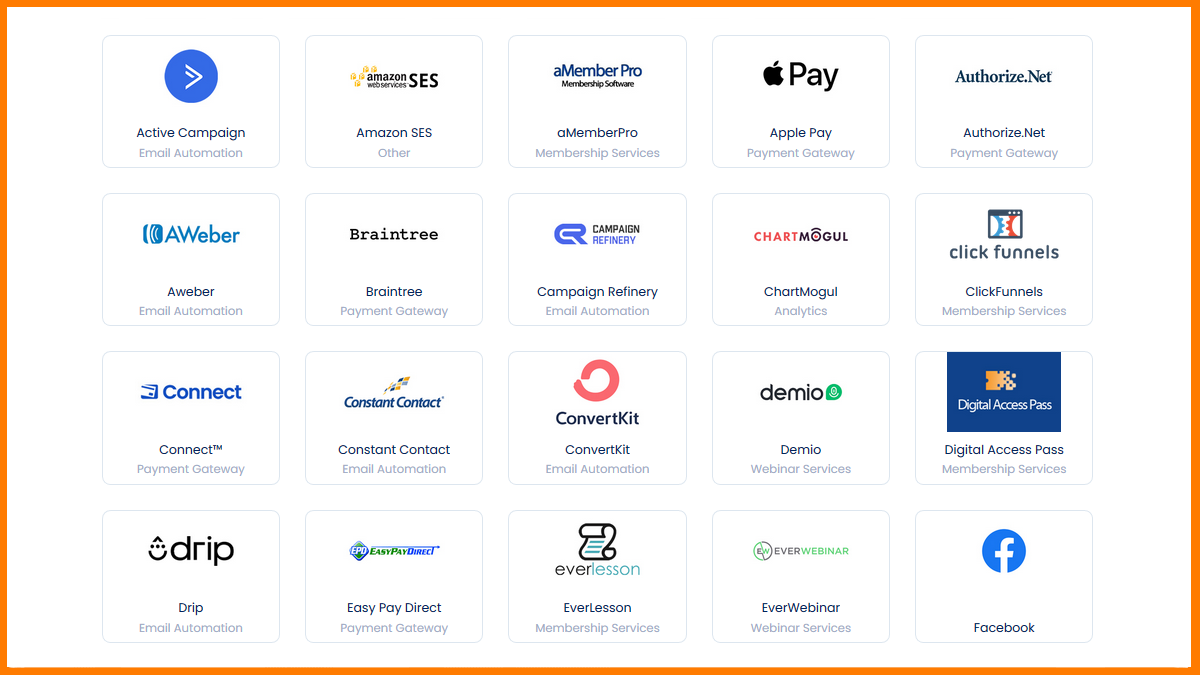 A few of the platform's supported integrations