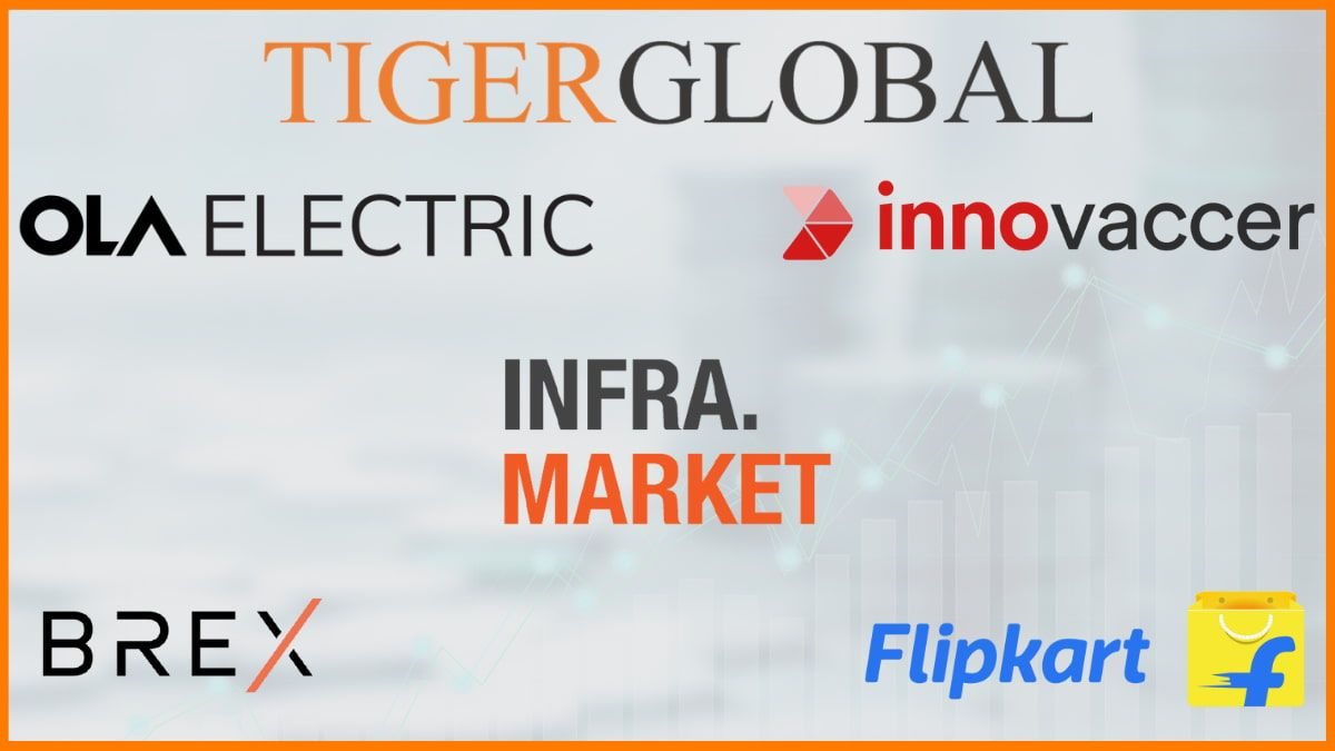 Top 5 Startups Funded by Tiger Global Management