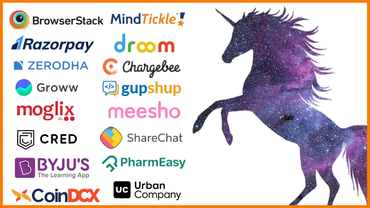 List of Top Unicorn Startups in India | 2021 Updated