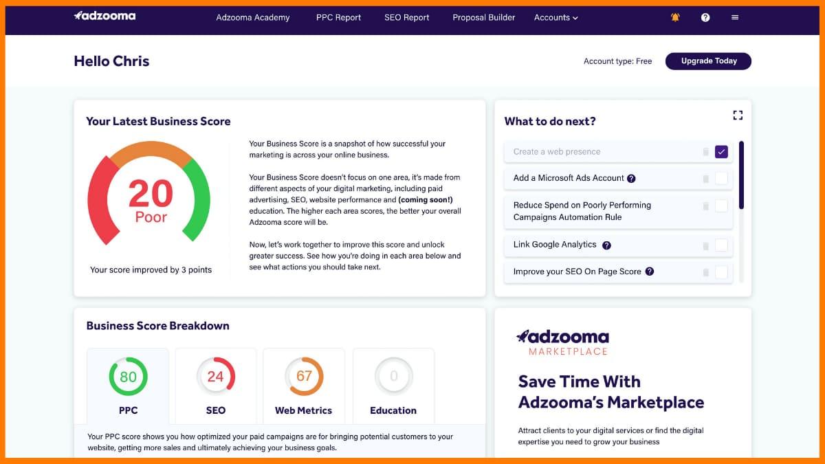 Adzooma Business Score