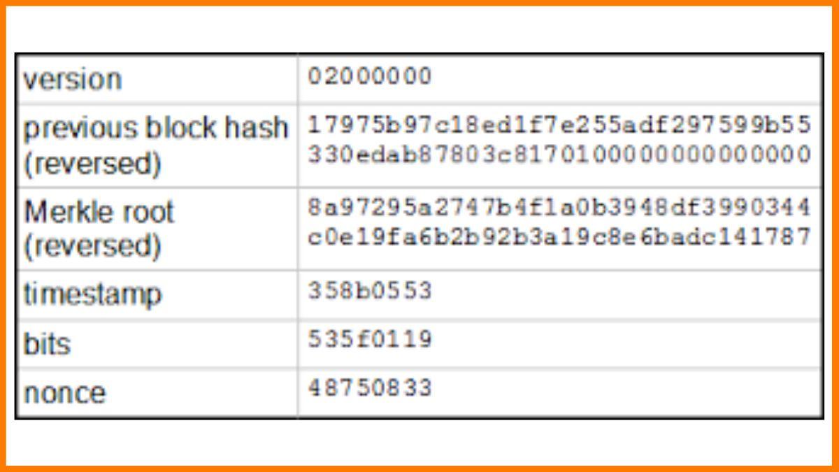 Bitcoin- hexadecimal hash