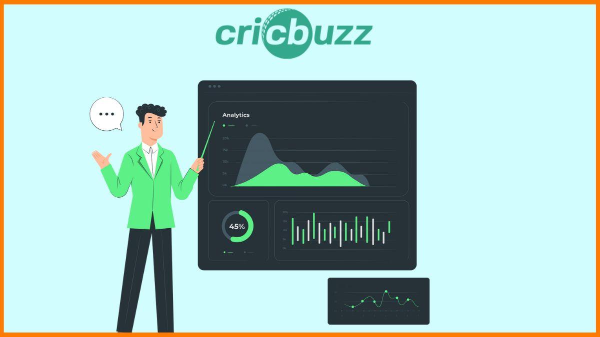 Cricbuzz Business Model | How does Cricbuzz makes money