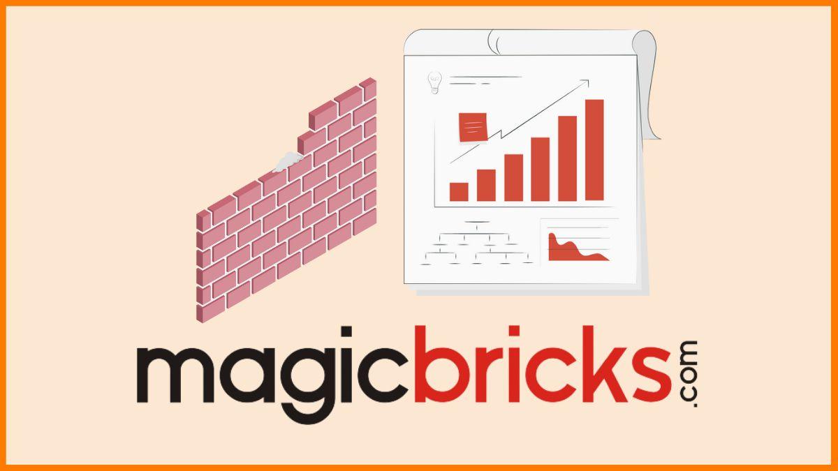 Business Model Of Magicbricks: How Does Magicbricks Make Money?