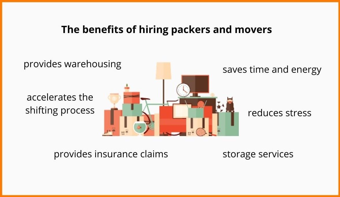 The Benefits of hiring packer and movers
