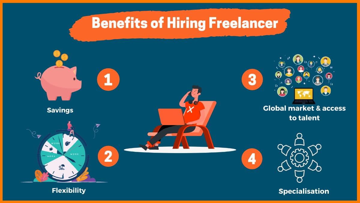 Benefits of Hiring Freelancer