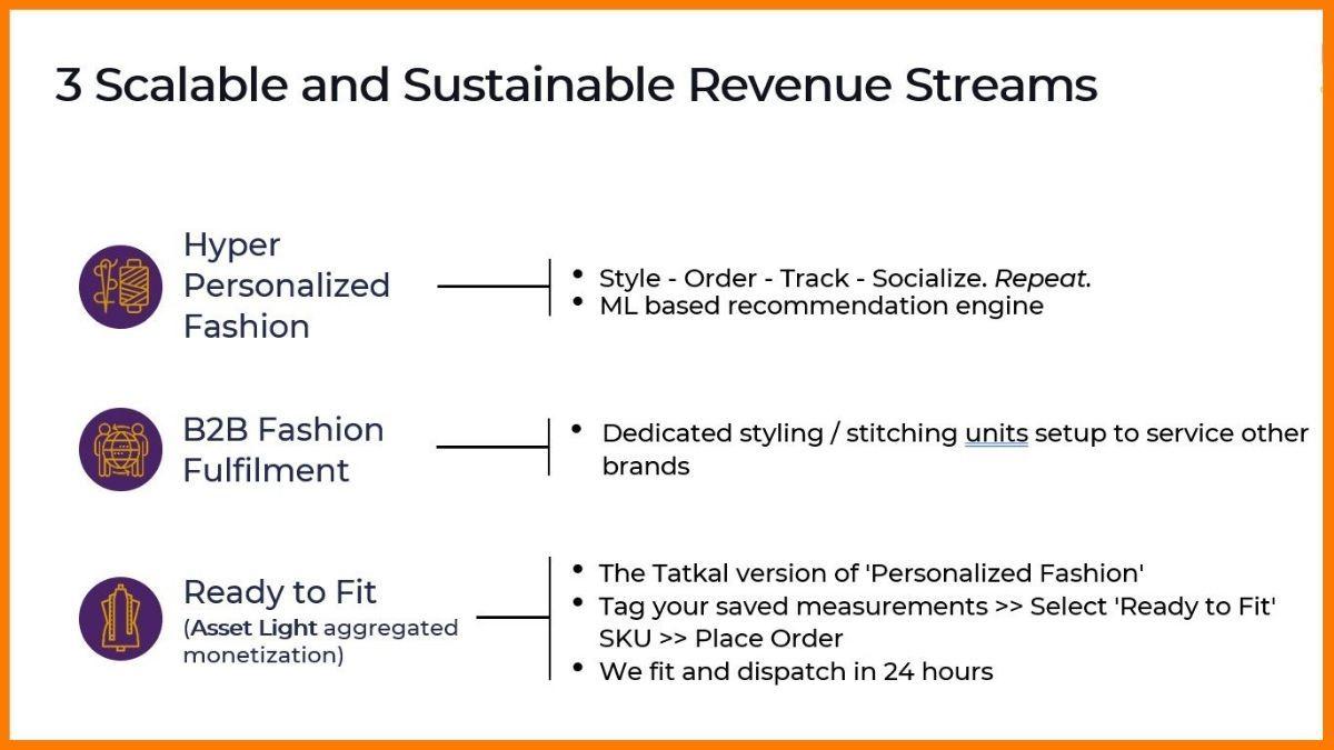 Cloud Tailor Business Model