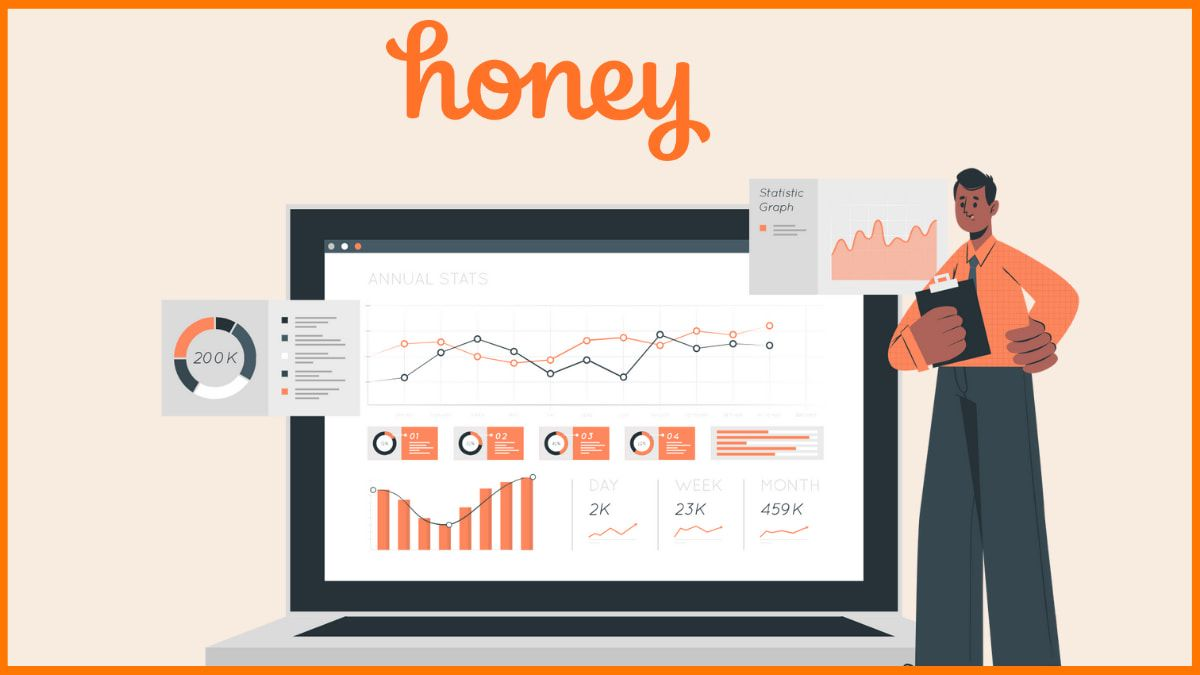 Business Model of Honey | How does Honey makes Money