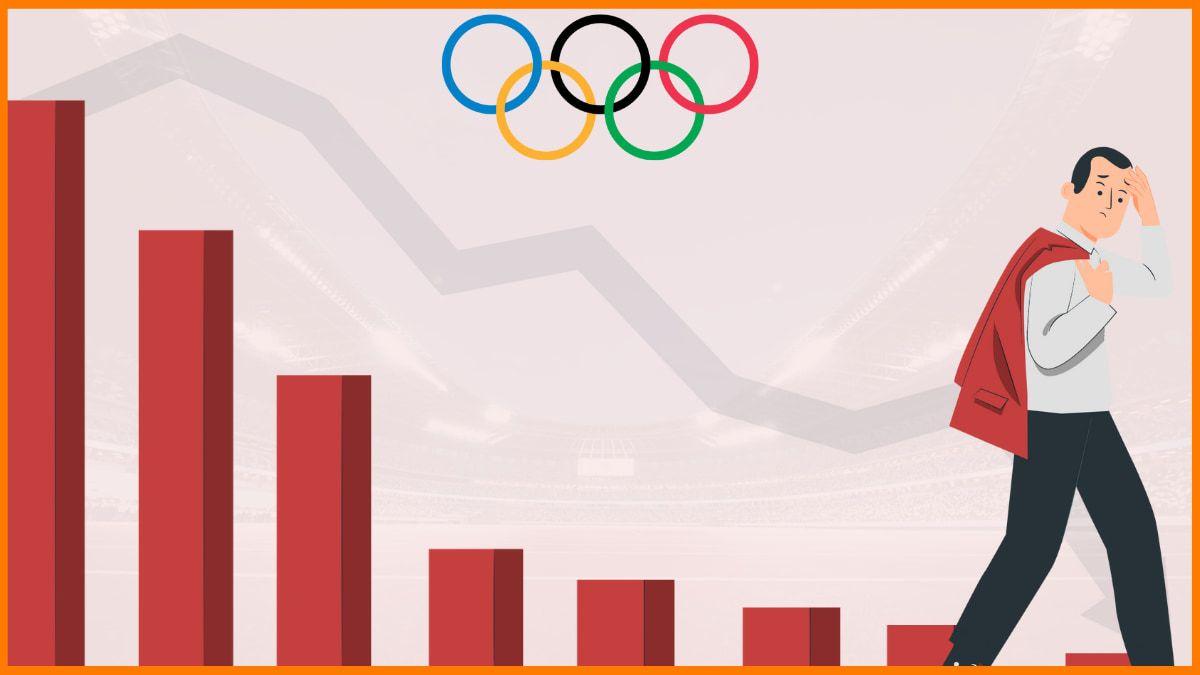 Is Olympics Economically Viable?   Economics of Hosting the Olympics