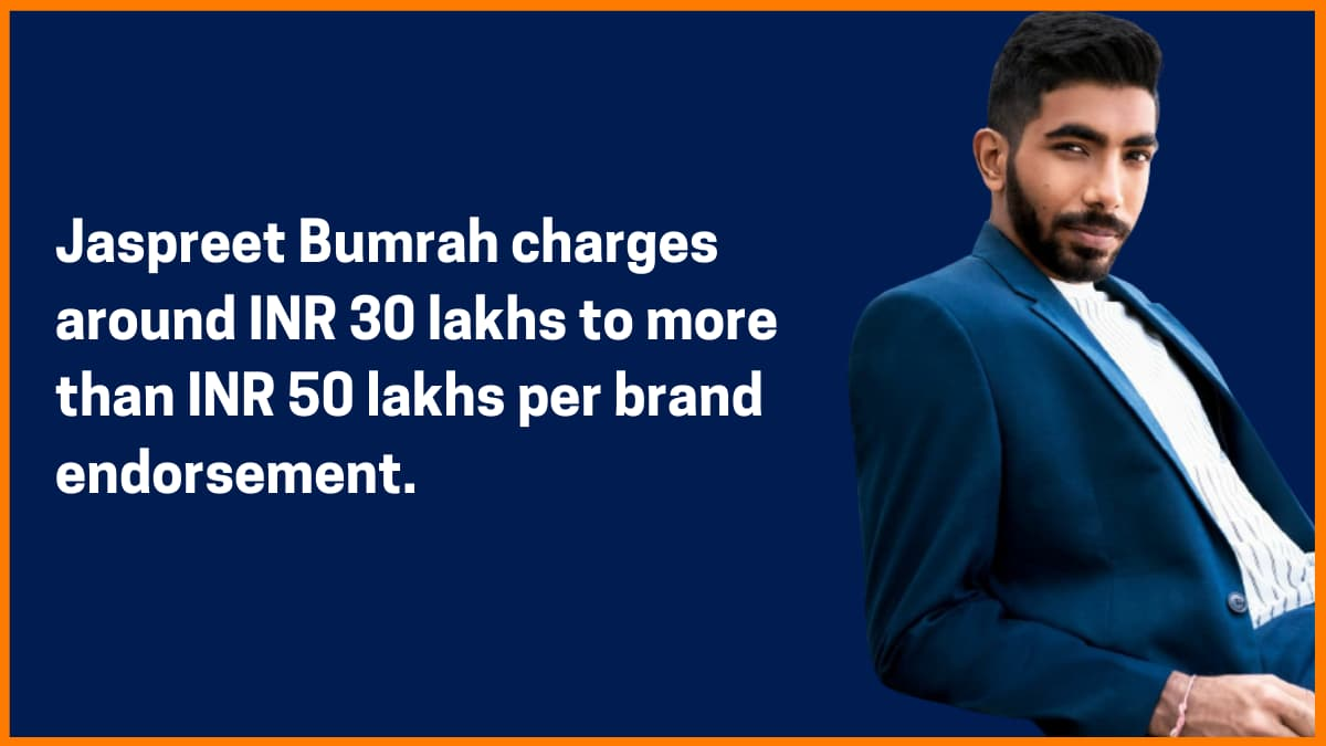 Jaspreet Bumrah Brand Endorsement Fee