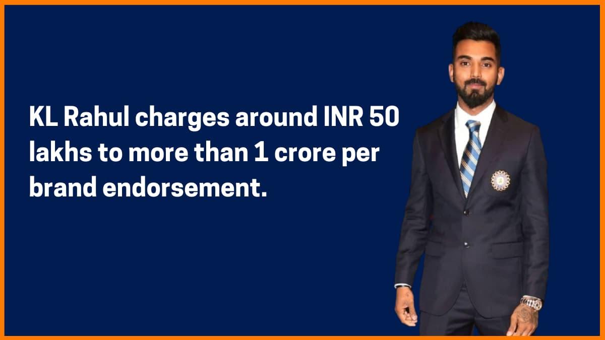KL Rahul Brand Endorsement Fee