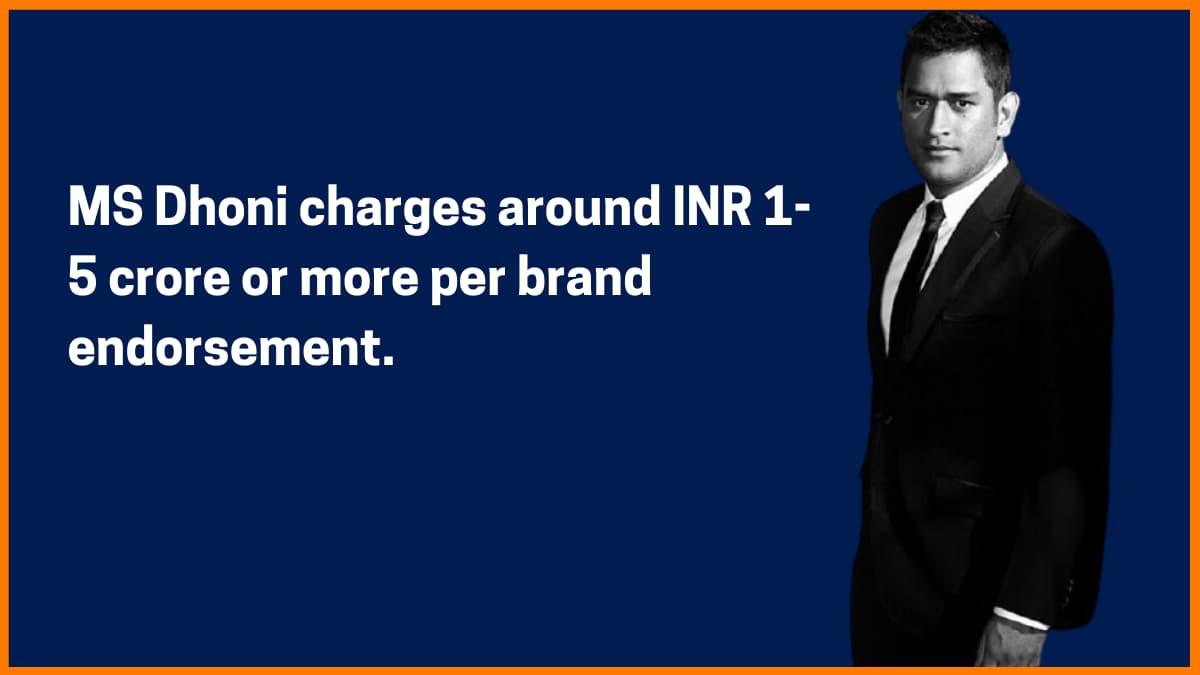 MS Dhoni Brand Endorsement Fee