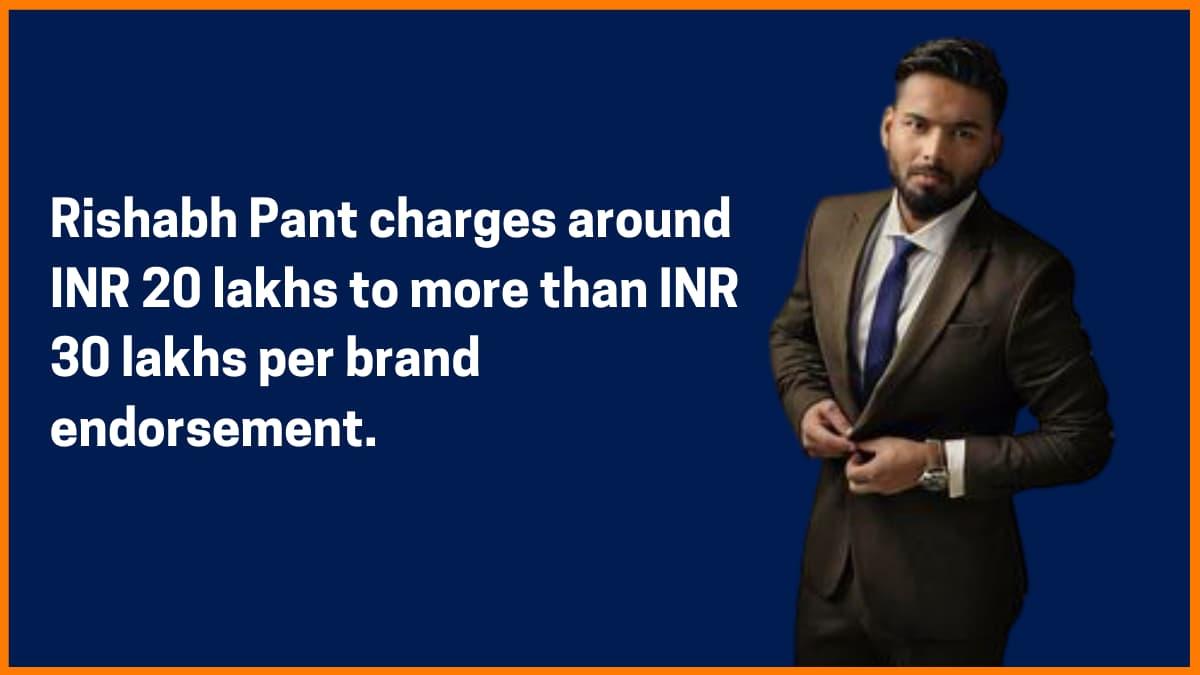 Rishabh Pant Brand Endorsement Fee