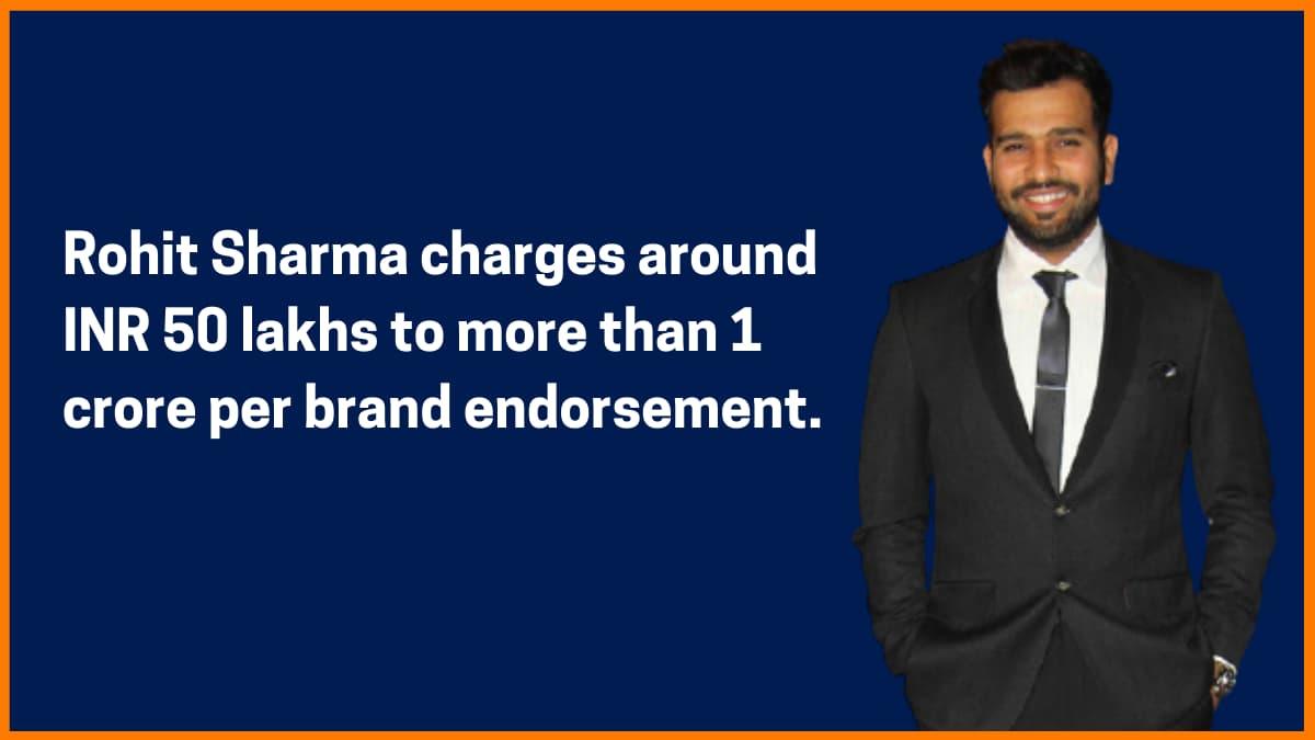 Rohit Sharma Brand Endorsement Fee