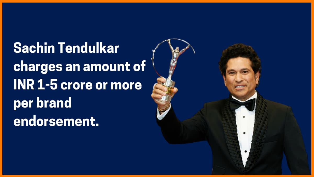 Sachin Tendulkar Brand Endorsement Fee