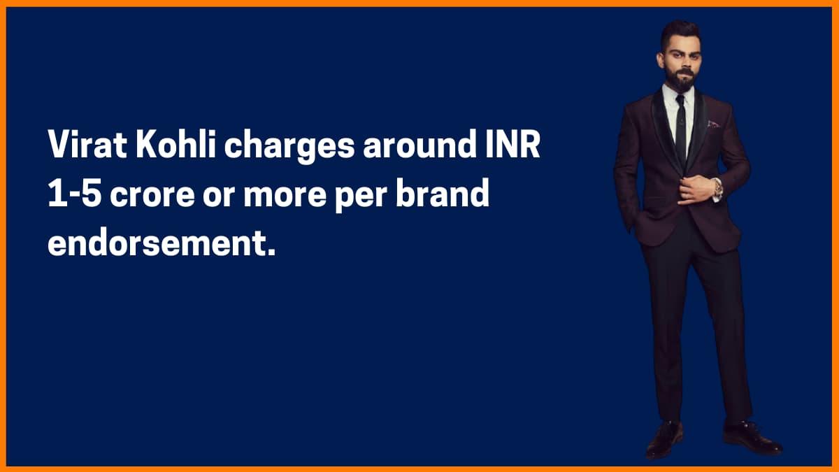 Virat Kohli Brand Endorsement Fee