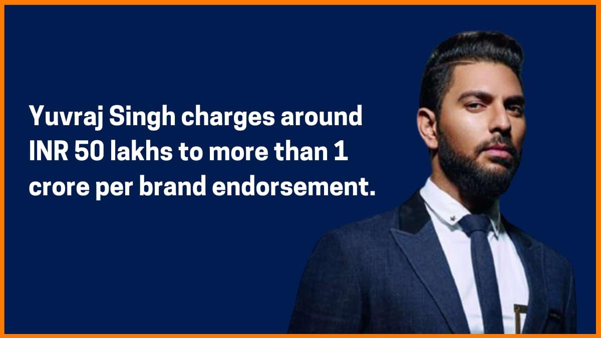 Yuvraj Singh Brand Endorsement Fee