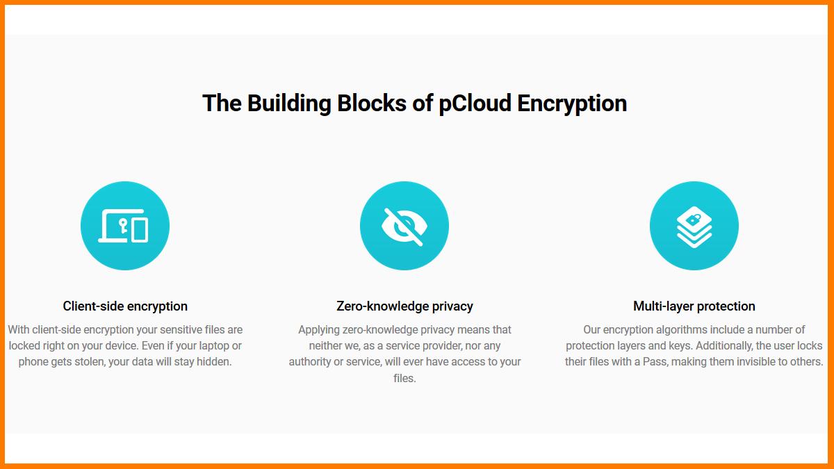plcoud encryption structure